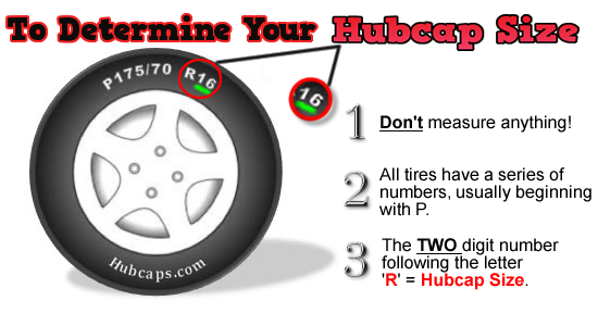 free information hubcaps how to keep hub caps and wheel covers on. Black Bedroom Furniture Sets. Home Design Ideas